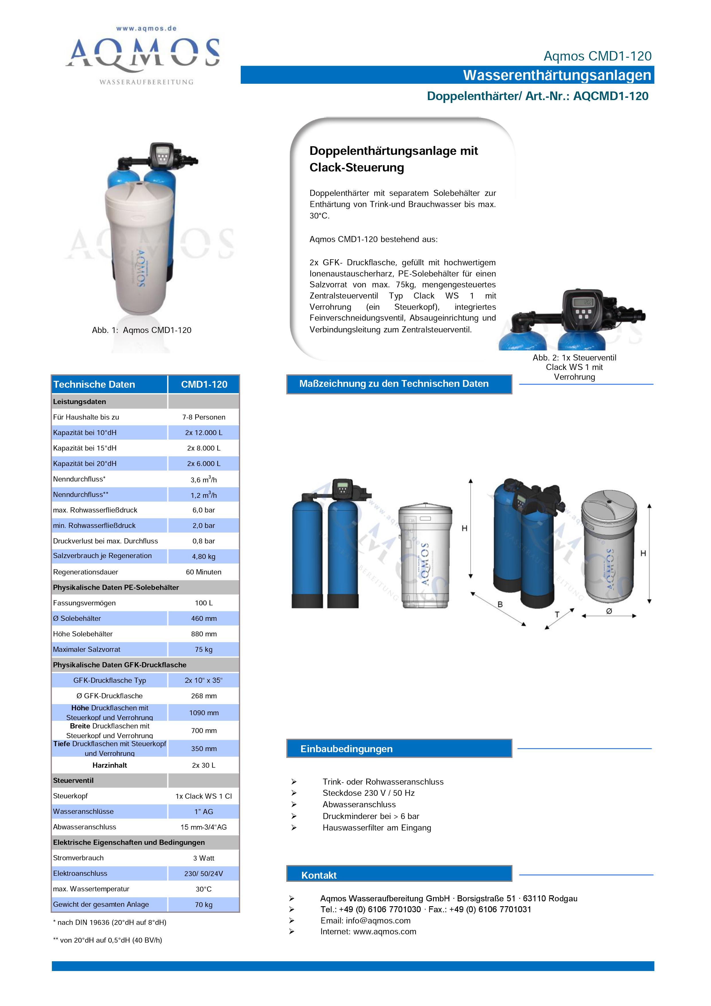 CMD1-120-Datenblatt
