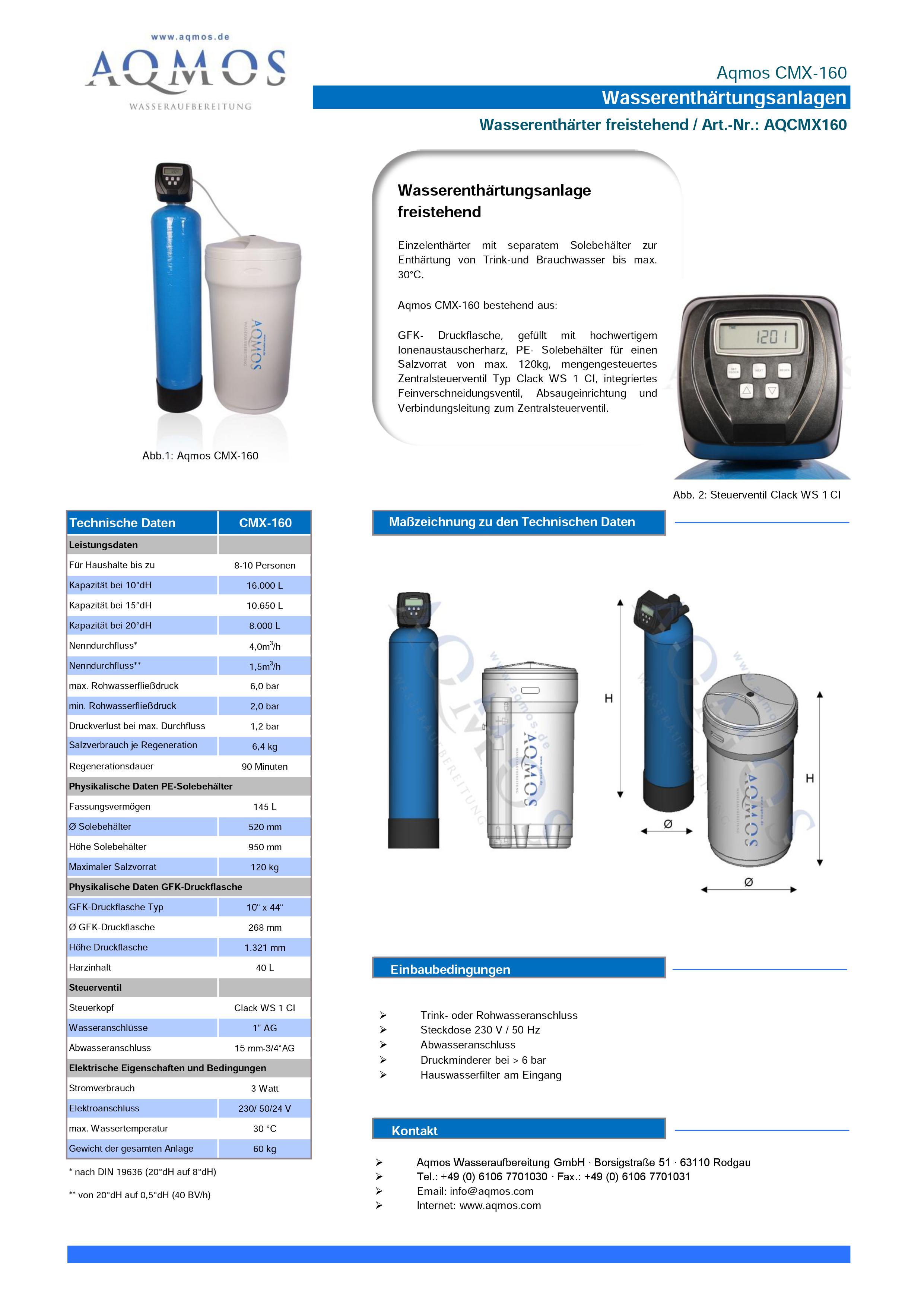 CMX-160-Datenblatt